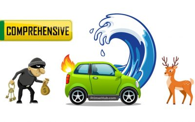 What is comprehensive car insurance?